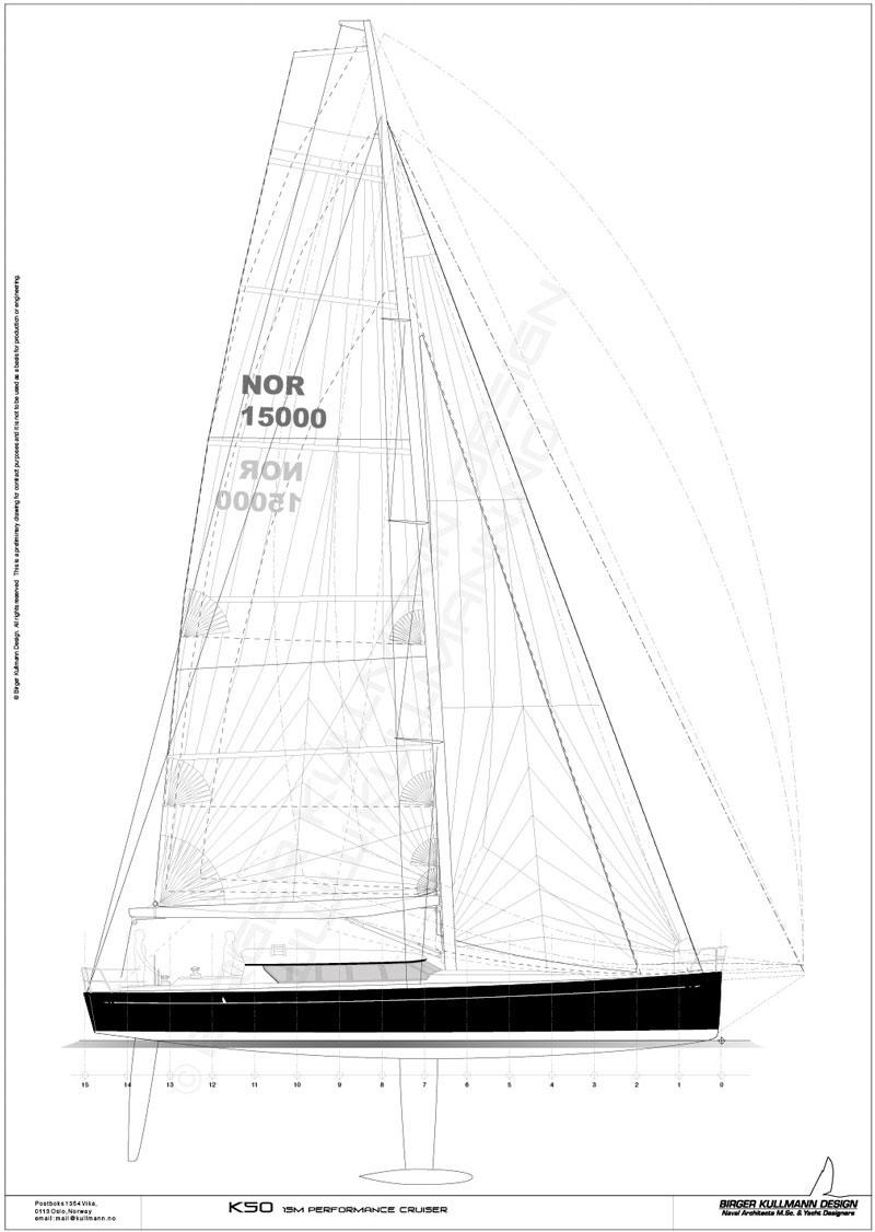 birger kullmann design u2022 sailboats